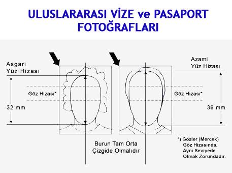 biom (Biyometri) ve Biyometrik Resim ne anlama gelir ve nasıl olmalı