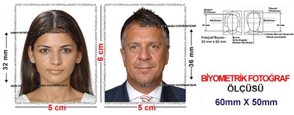 biyometrik fotograf be01 600x235 (Biyometri) ve Biyometrik Resim ne anlama gelir ve nasıl olmalı